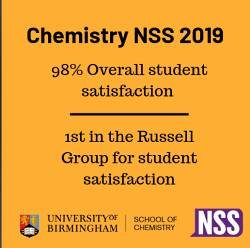 School of Chemistry 98% overall satisfaction 2019 NSS