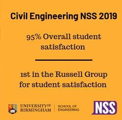 Civil Engineering 95% overall satisfaction 2019 NSS