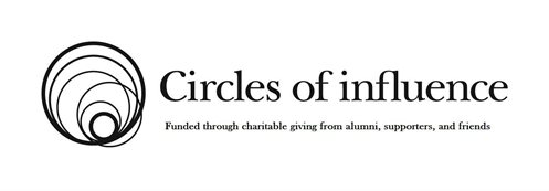 Circles-of-influence-for-promotions