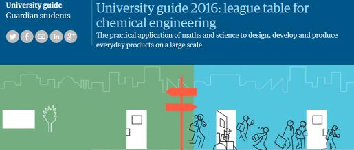Guardian university guide 2016 league table for chemical engineering