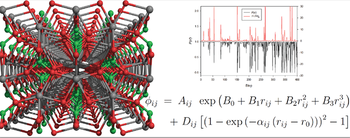Derivation of Transferable Pair Potentials and the Calculation of Intrinsic Defect Properties for Xenotime