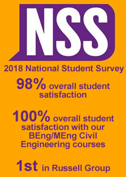 Civil Engineering at Birmingham 2018 NSS score