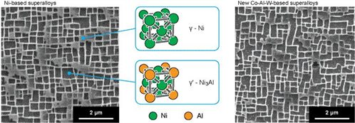 Ni-based and their remarkably similar relatives, new Co-Al-W-based superalloys