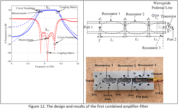 Terahertz Electronics research, School of Electronic, Electrical and Systems Engineering ...