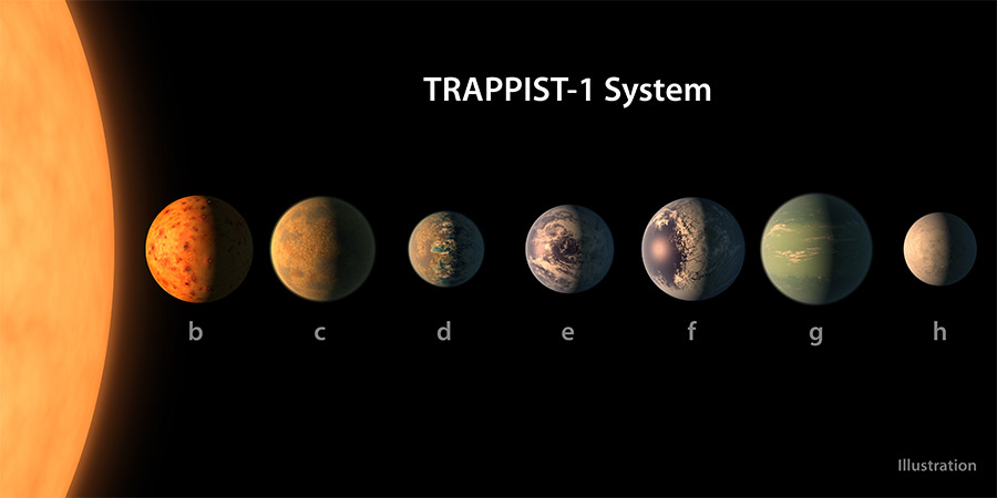 trappist-system-illustration-caltech-nasa