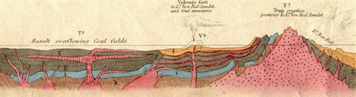 Geological map Roderick Murchison