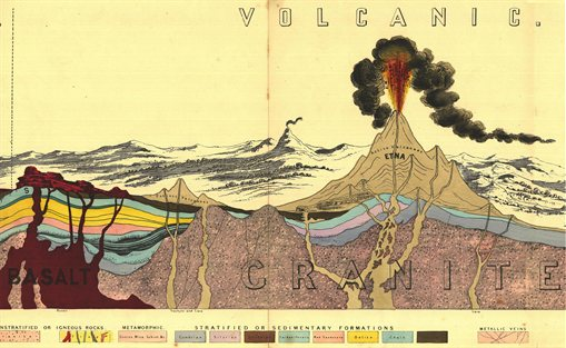 Cross-section of volcanic mount etna
