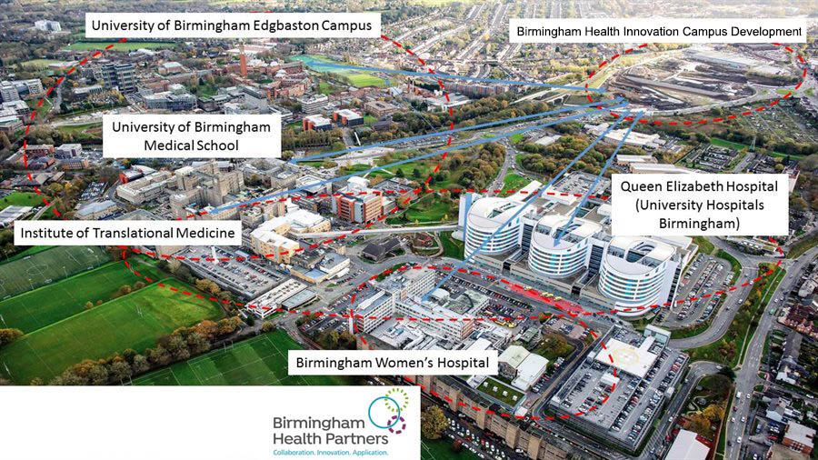 Birmingham Life Sciences Park aerial image with the University on the left, Birmingham Life Sciences Park Development on the right, Birmingham Medical School on the left with Institute of Translational Medicine just below, Queen Elizabeth Hospital on the right and Birmingham Women's Hospital at the bottom along with the BHP logo