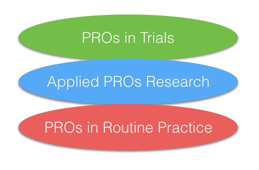 PROs in trials, Applied Research and Routine Practice.