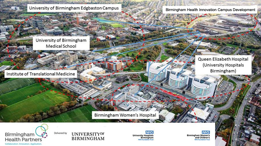 Aerial image showing the University of Birmingham's Edgbaston campus in relation to the Battery Park site, where the Birmingham Health Innovation Campus is being developed and constructed.