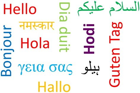 words for hello in different languages