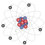 Diagram of a carbon-13 atom