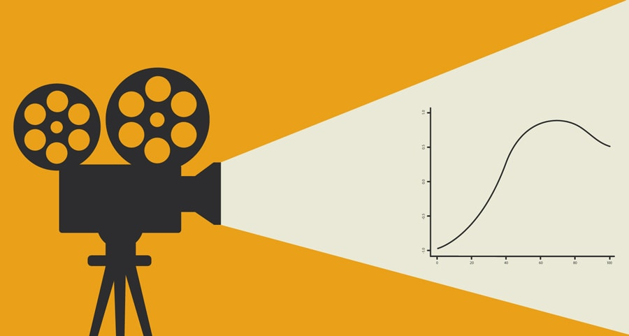 data-science-of-hollywood-900px-min