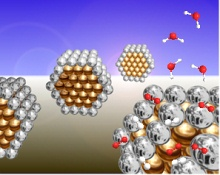 Nano-Electrocatalysts