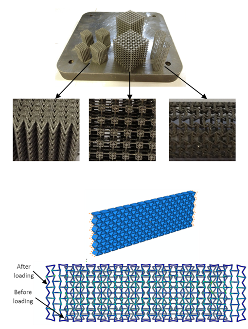Process Modelling of additively-manufactured elements