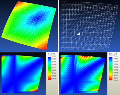 Computer-generated Surface Simulations