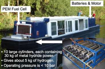 PROTIUM: Hydrogen canal boat