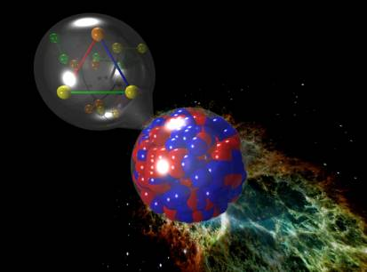 Nuclear physics - heavy ion collision