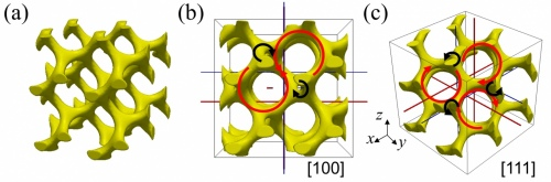 The gyroid metamaterial