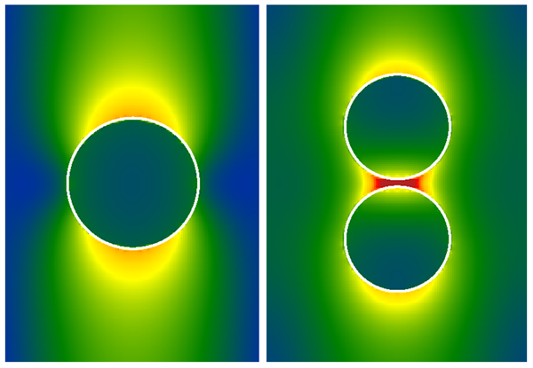 Localized Plasmons on nano-metallic structures