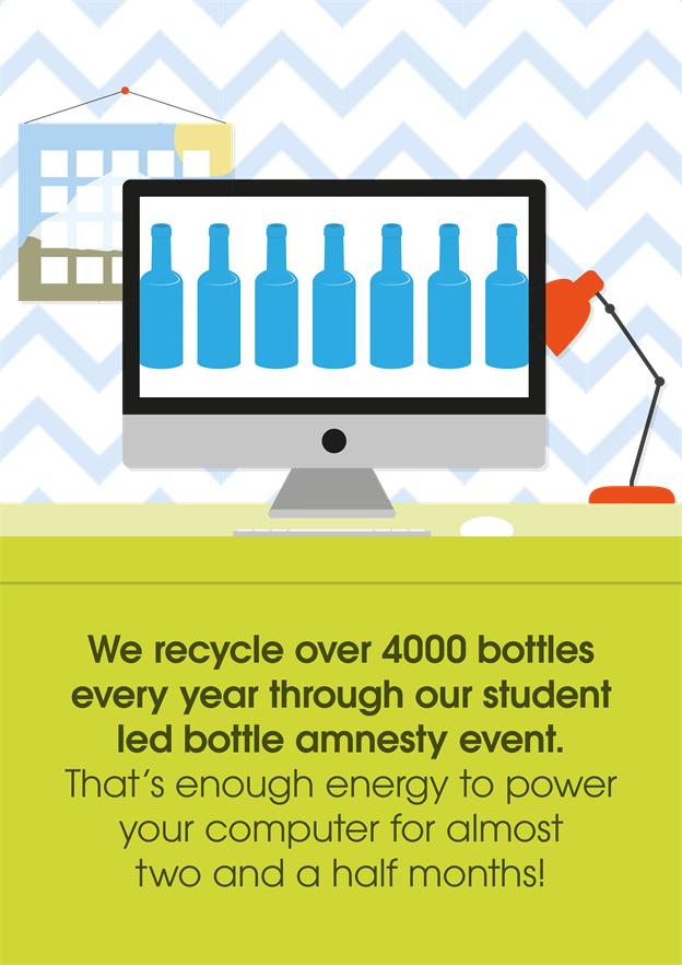 Bottle Amnesty recycling poster