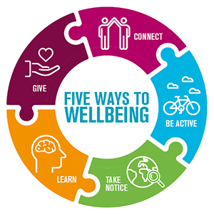 14810 Five ways to wellbeing