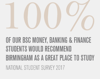 100% of our Money Banking and Finance BSc students would recommend us as a great place to study (NSS 2017)