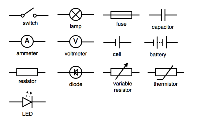 6698854 likewise 21 69483 together with File Potentiometer symbol also Electrical schematic symbols clip art besides Time Delay Relay Symbol. on electrical circuit diagram symbols