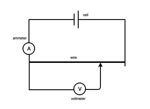 physics electrical properties university of birmingham circuit diagram symbols physics circuit diagram physics problems
