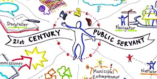 A sketch representing different aspects of the 21st century public servant